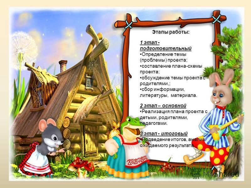Этапы работы: 1 этап - подготовительный Определение темы (проблемы) проекта; составление плана-схемы проекта; обсуждение темы проекта с родителями,; сбор информации, литературы, материала. 2 этап – основной Реализация плана проекта с детьми, родителя