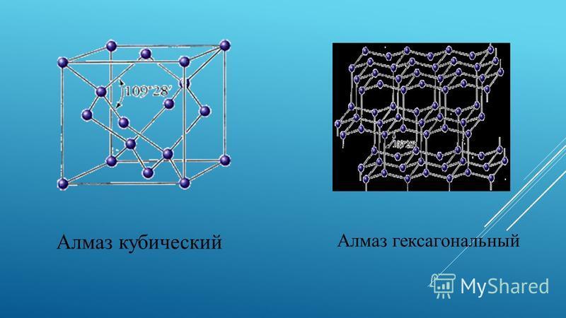 Алмаз кубический Алмаз гексагональный