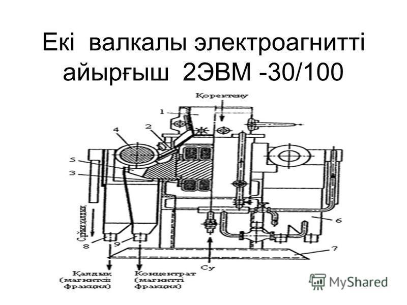 Екі валкалы электроагнитті айырғыш 2ЭВМ -30/100