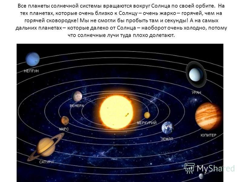 Все планеты солнечной системы вращаются вокруг Солнца по своей орбите. На тех планетах, которые очень близко к Солнцу – очень жарко – горячей, чем на горячей сковородке! Мы не смогли бы пробыть там и секунды! А на самых дальних планетах – которые дал
