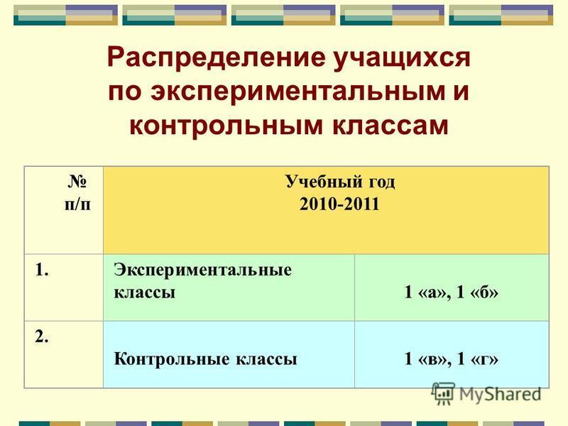 Распределение учащихся по экспериментальным и контрольным классам п/п Учебный год 2010-2011 1. Экспериментальные классы 1 «а», 1 «б» 2. Контрольные классы 1 «в», 1 «г»