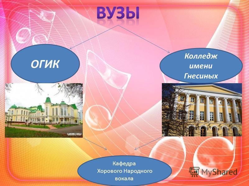 ОГИК Колледж имени Гнесиных Кафедра Хорового Народного вокала