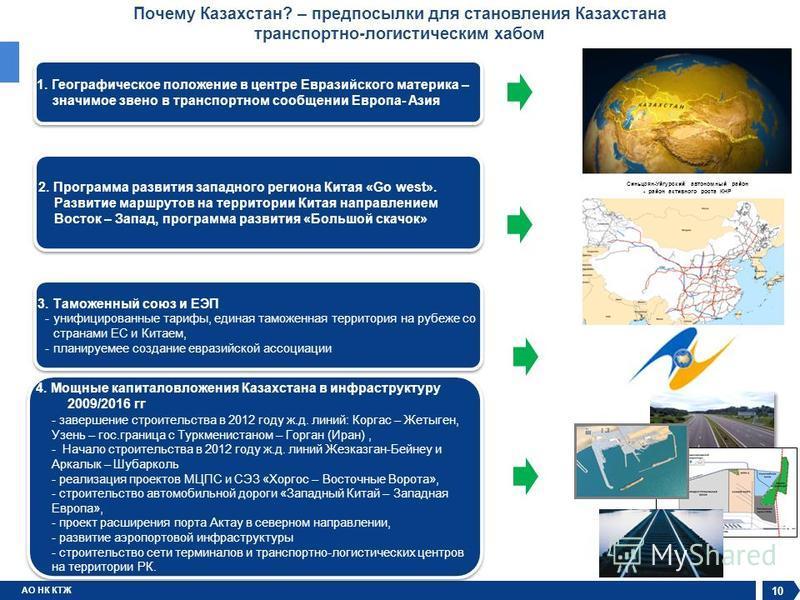 АО НК КТЖ 10 Почему Казахстан? – предпосылки для становления Казахстана транспортно-логистическим хабом Синьцзян-Уйгурский автономный район - район активного роста КНР 1. Географическое положение в центре Евразийского материка – значимое звено в тран