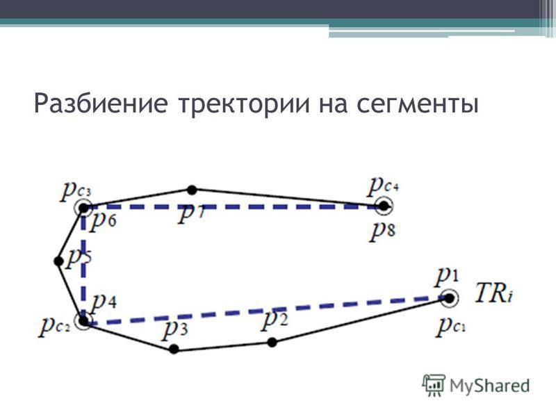 Разбиение траектории на сегменты