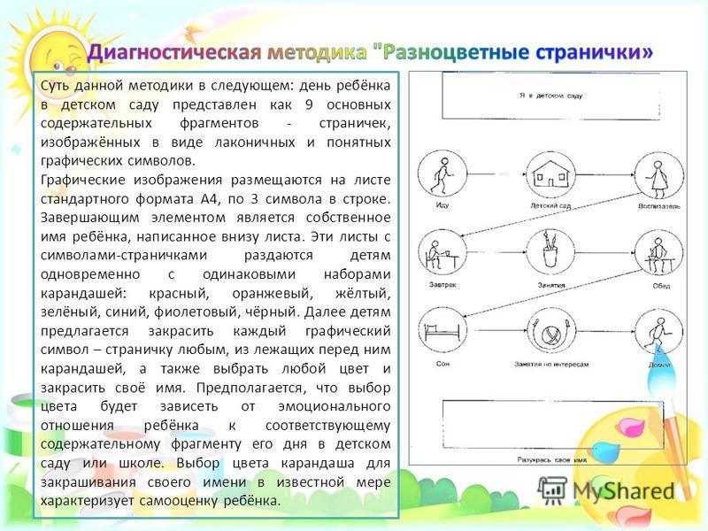 Суть данной методики в следующем: день ребёнка в детском саду представлен как 9 основных содержательных фрагментов - страничек, изображённых в виде лаконичных и понятных графических символов. Графические изображения размещаются на листе стандартного
