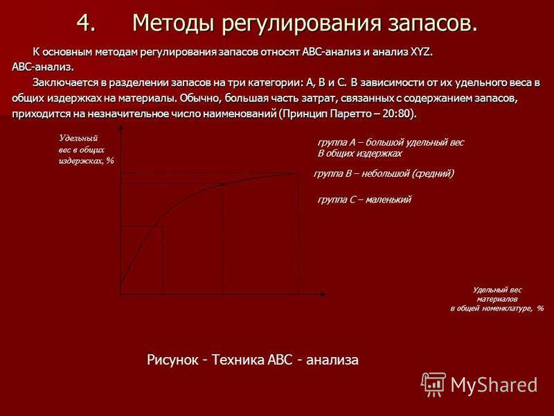 4. Методы регулирования запасов. К основным методам регулирования запасов относят АВС-анализ и анализ XYZ. АВС-анализ. Заключается в разделении запасов на три категории: А, В и С. В зависимости от их удельного веса в общих издержках на материалы. Обы