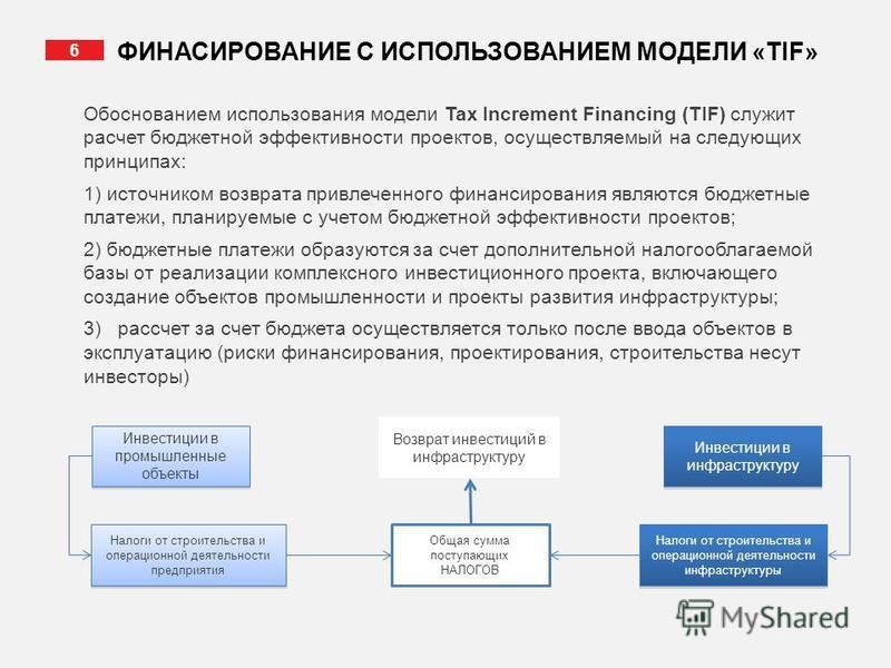 Обоснованием использования модели Tax Increment Financing (TIF) служит расчет бюджетной эффективности проектов, осуществляемый на следующих принципах: 1) источником возврата привлеченного финансирования являются бюджетные платежи, планируемые с учето