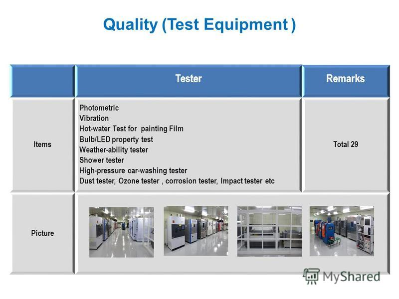Quality (Test Equipment ) TesterRemarks Items Photometric Vibration Hot-water Test for painting Film Bulb/LED property test Weather-ability tester Shower tester High-pressure car-washing tester Dust tester, Ozone tester, corrosion tester, Impact test