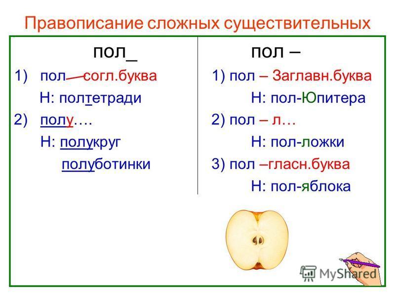 Правописание сложных существительных пол_пол – 1)пол согл.буква 1) пол – Заглавн.буква Н: полтетрадиН: пол-Юпитера 2)полу….2) пол – л… Н: полукругН: пол-ложки полуботинки 3) пол –гласнаяаяая.буква Н: пол-яблока