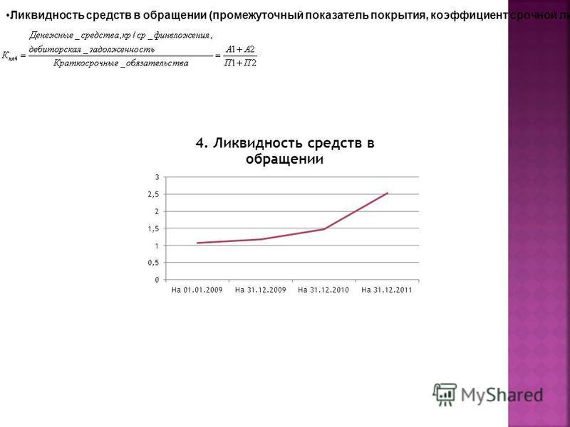 Ликвидность средств в обращении (промежуточный показатель покрытия, коэффициент срочной ликвидности ).