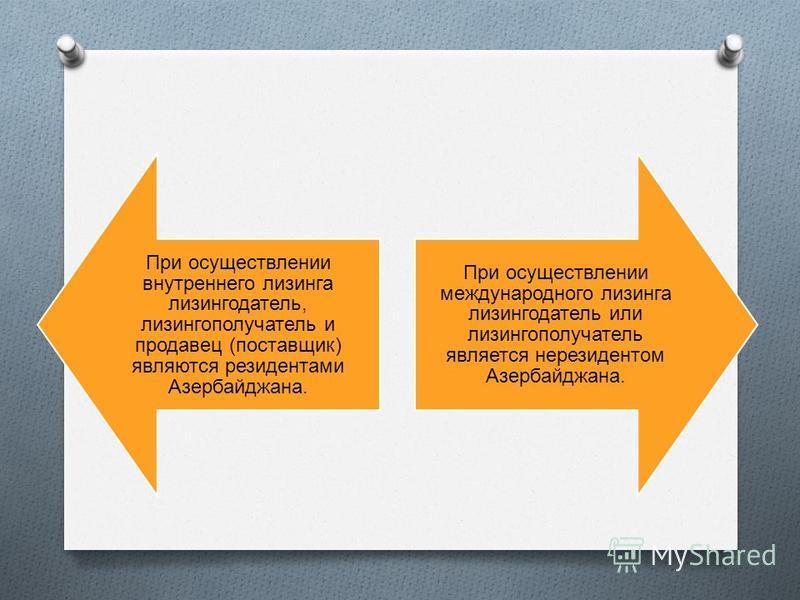 При осуществлении внутреннего лизинга лизингодатель, лизингополучатель и продавец (поставщик) являются резидентами Азербайджана. При осуществлении международного лизинга лизингодатель или лизингополучатель является нерезидентом Азербайджана.
