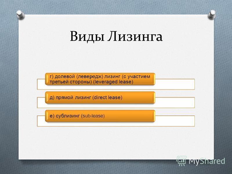 г) долевой (левеpeдж) лизинг (с участием третьей стороны) (leveraged lease) д) прямой лизинг (direct lease)е) сублизинг (sub-lease)