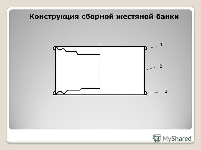 Конструкция сборной жестяной банки 1 2 3