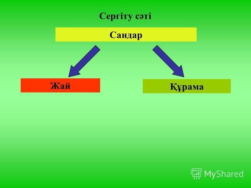 Сергіту сәті Сандар Жай Құрама