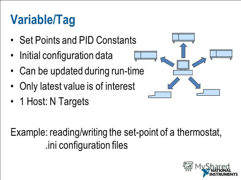 12 Variable/Tag Set Points and PID Constants Initial configuration data Can be updated during run-time Only latest value is of interest 1 Host: N Targets Example: reading/writing the set-point of a thermostat,.ini configuration files