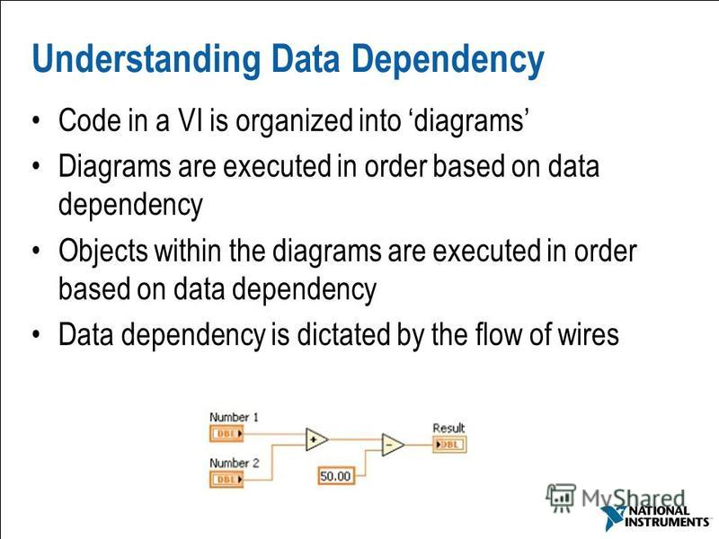 23 Understanding Data Dependency Code in a VI is organized into diagrams Diagrams are executed in order based on data dependency Objects within the diagrams are executed in order based on data dependency Data dependency is dictated by the flow of wir