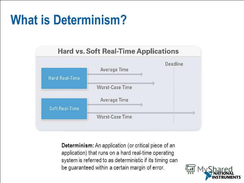 36 What is Determinism? Determinism: An application (or critical piece of an application) that runs on a hard real-time operating system is referred to as deterministic if its timing can be guaranteed within a certain margin of error.