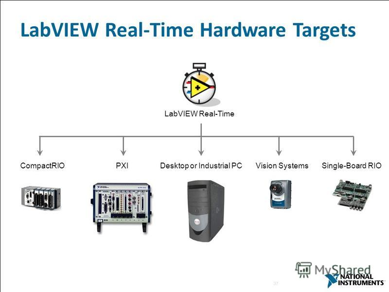 37 LabVIEW Real-Time Hardware Targets Single-Board RIOPXIDesktop or Industrial PC LabVIEW Real-Time CompactRIOVision Systems