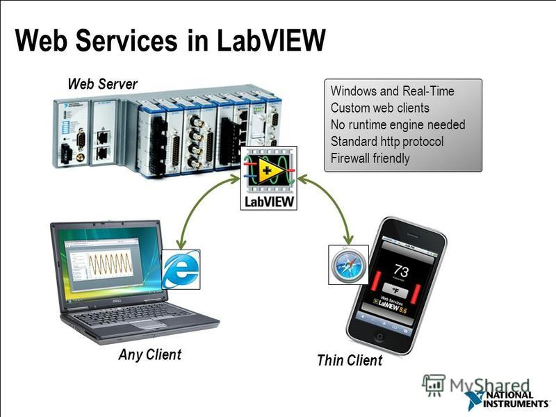 63 Web Server Web Services in LabVIEW Any Client Thin Client Windows and Real-Time Custom web clients No runtime engine needed Standard http protocol Firewall friendly