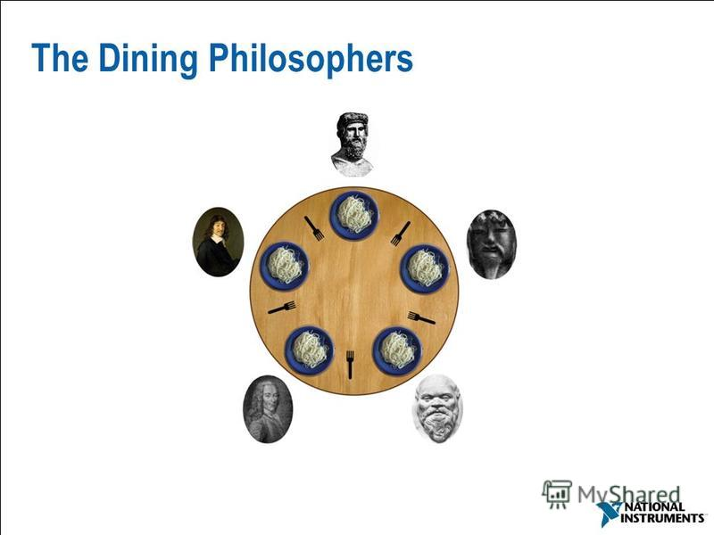 7 The Dining Philosophers