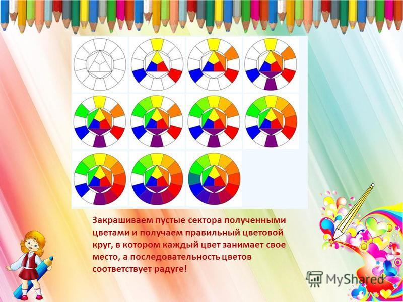 Закрашиваем пустые сектора полученными цветами и получаем правильный цветовой круг, в котором каждый цвет занимает свое место, а последовательность цветов соответствует радуге!