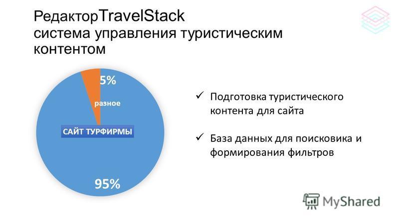 Редактор TravelStack система управления туристическим контентом Подготовка туристического контента для сайта База данных для поисковика и формирования фильтров