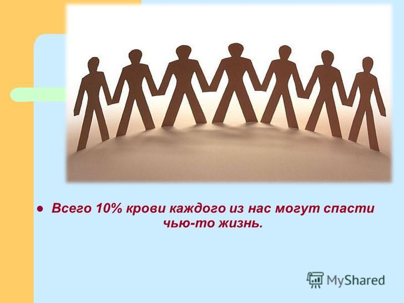 Всего 10% крови каждого из нас могут спасти чью-то жизнь.