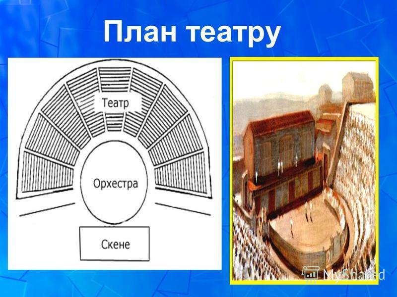 План театру