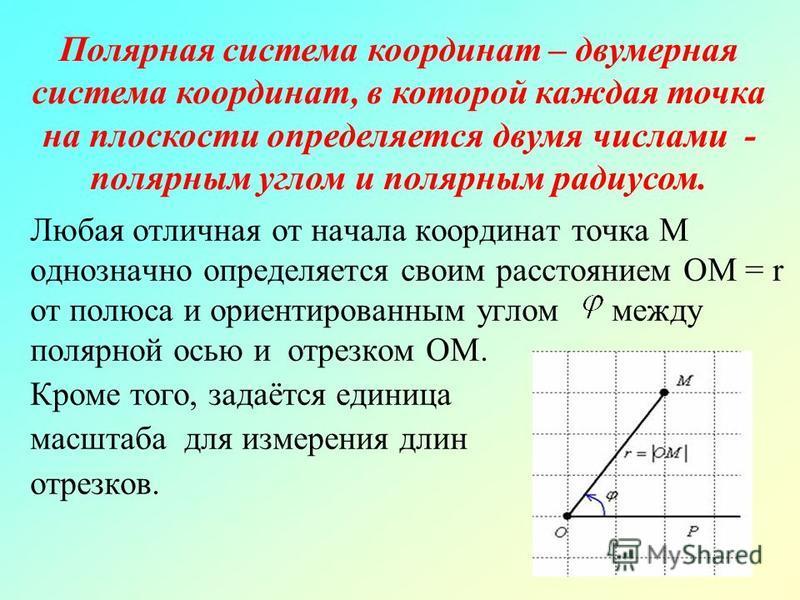Любая отличная от начала координат точка М однозначно определяется своим расстоянием ОМ = r от полюса и ориентированным углом между полярной осью и отрезком ОМ. Кроме того, задаётся единица масштаба для измерения длин отрезков. Полярная система коорд