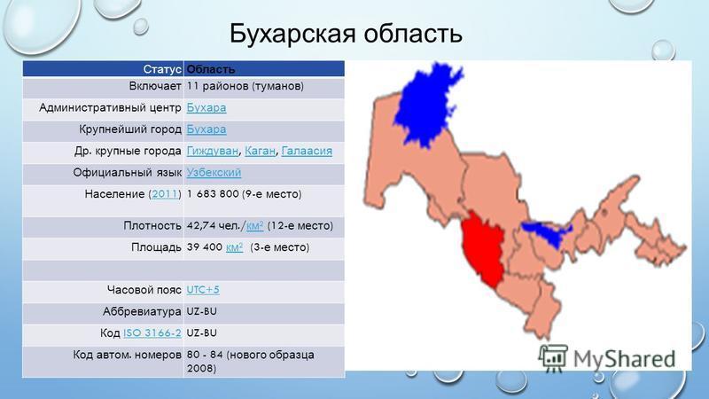Статус Область Включает 11 районов ( туманов ) Административный центр Бухара Крупнейший город Бухара Др. крупные города Гиждуван Гиждуван, Каган, Галаасия Каган Галаасия Официальный язык Узбекский Население (2011)20111 683 800 (9- е место ) Плотность