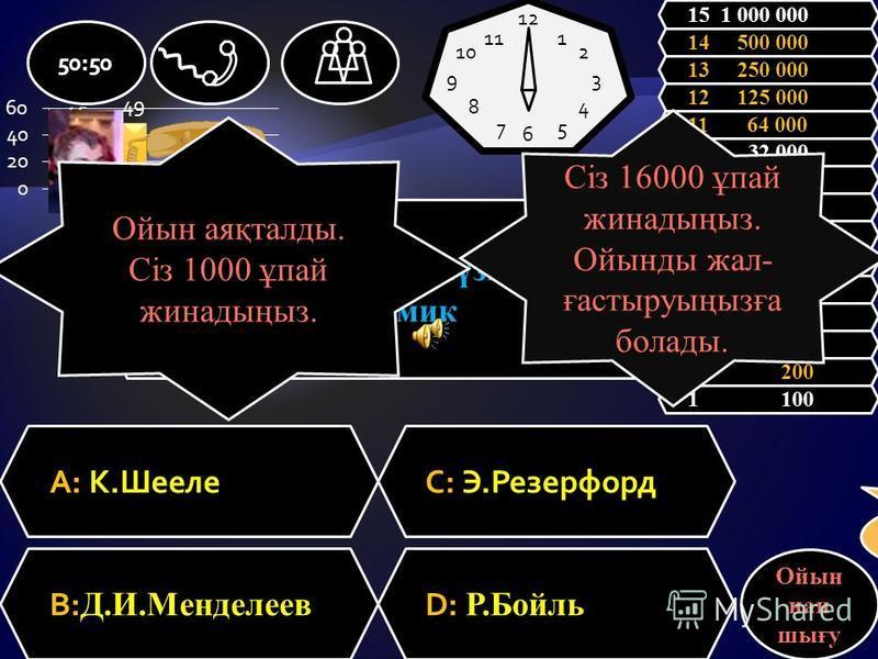 Атомның энергетикалық деңгейлерінде 2, 8, 18, 2 электрхондар болатын элемент A: калий C: мырыш B: барий D: стронций 50:50 1 100 2 200 3 300 4 500 5 1 000 6 2 000 7 4 000 8 8 000 9 16 000 10 32 000 11 64 000 12 125 000 13 250 000 14 500 000 15 1 000 0
