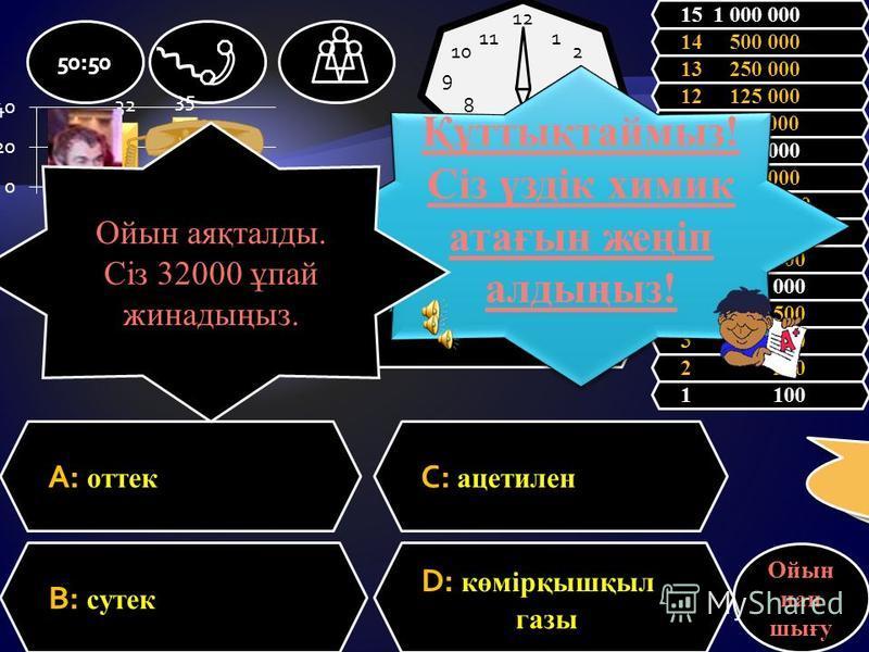 Сөндірілмеген әктің формуласы: A: CaCO 3 C: Ca(OH) 2 B: CaO D: Ca(HCO 3 ) 2 50:50 1 100 2 200 3 300 4 500 5 1 000 6 2 000 7 4 000 8 8 000 9 16 000 10 32 000 11 64 000 12 125 000 13 250 000 14 500 000 15 1 000 000 Ойын нан шығу 12 6 93 1 2 4 57 8 10 1