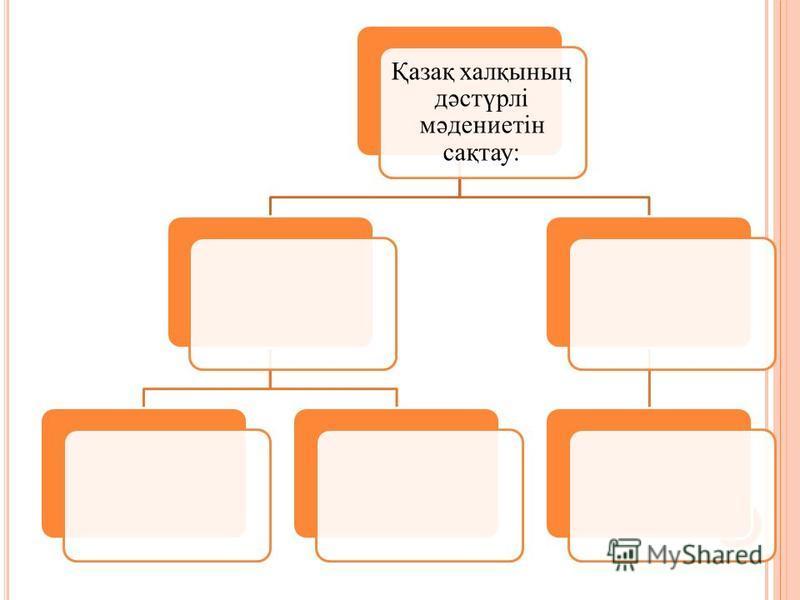Қазақ халқының дәстүрлі мәдениетін сақтау: