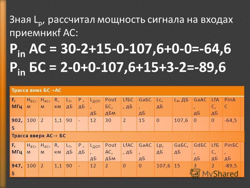 Зная L p, рассчитал мощность сигнала на входах приемникf АС: P in АС = 30-2+15-0-107,6+0-0=-64,6 P in БС = 2-0+0-107,6+15+3-2=-89,6
