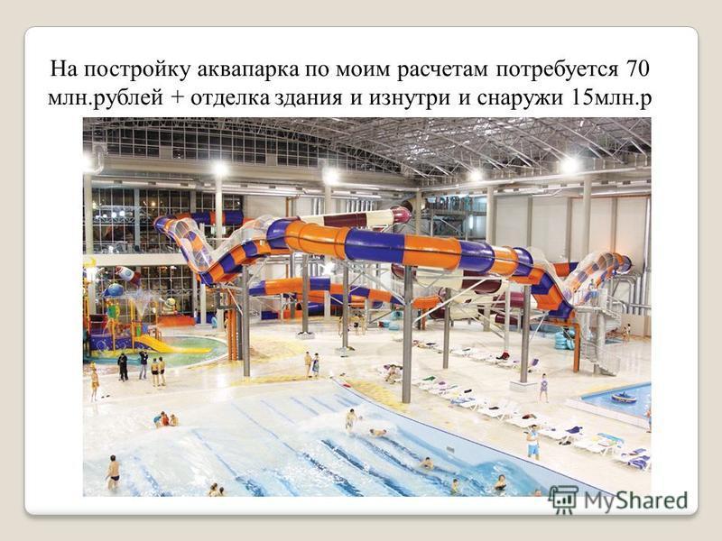 На постройку аквапарка по моим расчетам потребуется 70 млн.рублей + отделка здания и изнутри и снаружи 15 млн.р
