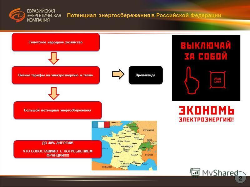 Потенциал энергосбережения в Российской Федерации 2 Советское народное хозяйство Низкие тарифы на электроэнергию и тепло Пропаганда Большой потенциал энергосбережения ДО 40% ЭНЕРГИИ! ЧТО СОПОСТАВИМО С ПОТРЕБЛЕНИЕМ ФРАНЦИИ!!!!! ДО 40% ЭНЕРГИИ! ЧТО СОП