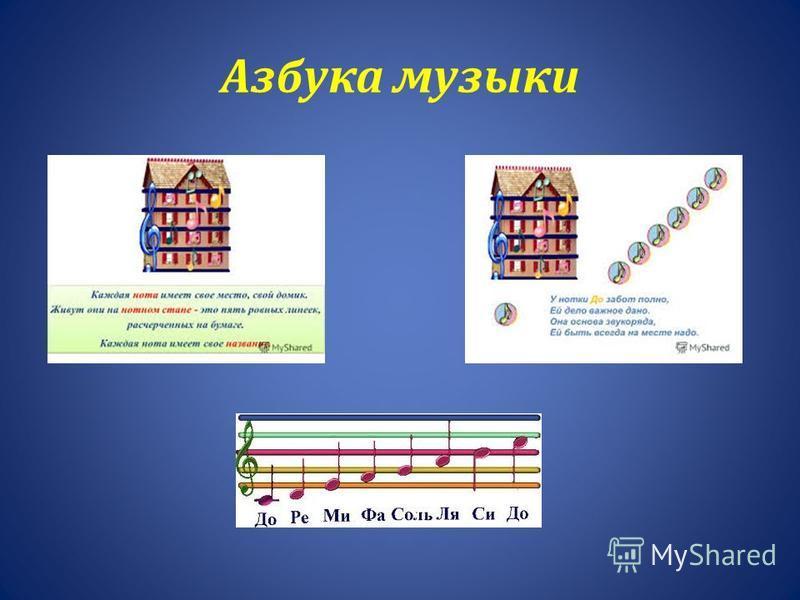 Азбука музыки
