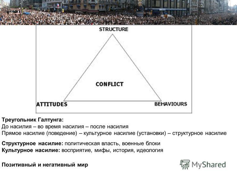 Пример Пример структуры презентации Треугольник Галтунга: До насилия – во время насилия – после насилия Прямое насилие (поведение) – культурное насилие (установки) – структурное насилие Структурное насилие: политическая власть, военные блоки Культурн