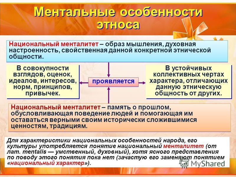 Ментальные особенности этноса Национальный менталитет – образ мышления, духовная настроенность, свойственная данной конкретной этнической общности. проявляется В совокупности взглядов, оценок, идеалов, интересов, норм, принципов, привычек. В устойчив