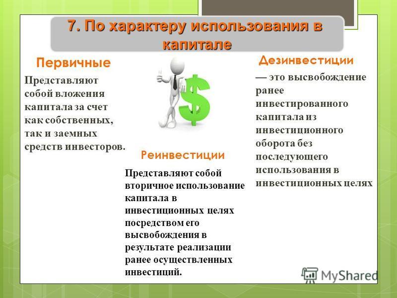 7. По характеру использования в капитале Первичные Представляют собой вложения капитала за счет как собственных, так и заемных средств инвесторов. Дезинвестиции это высвобождение ранее инвестированного капитала из инвестиционного оборота без последую
