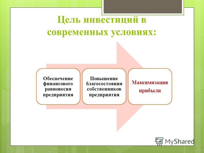 Цель инвестиций в современных условиях: Обеспечение финансового равновесия предприятия Повышение благосостояния собственников предприятия Максимизация прибыли
