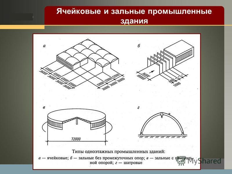 LOGO Ячейковые и зальные промышленные здания