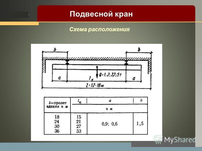 LOGO Подвесной кран Схема расположения