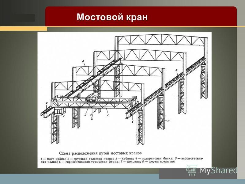 LOGO Мостовой кран