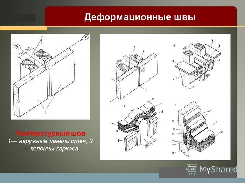 LOGO Температурный шов 1 наружные панели стен; 2 колонны каркаса Деформационные швы