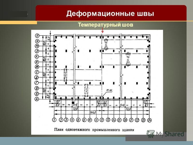 LOGO Температурный шов Деформационные швы