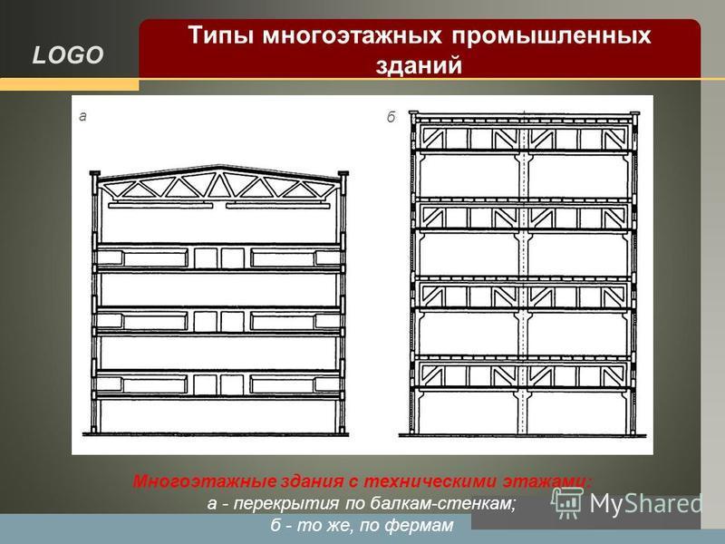 LOGO Многоэтажные здания с техническими этажами: а - перекрытия по балкам-стенкам; б - то же, по фермам а б Типы многоэтажных промышленных зданий