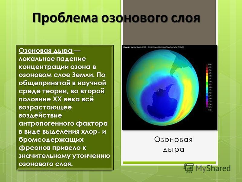 Проблема озонового слоя Озоновая дыра локальное падение концентрации озона в озоновом слое Земли. По общепринятой в научной среде теории, во второй половине XX века всё возрастающее воздействие антропогенного фактора в виде выделения хлор- и бромсоде