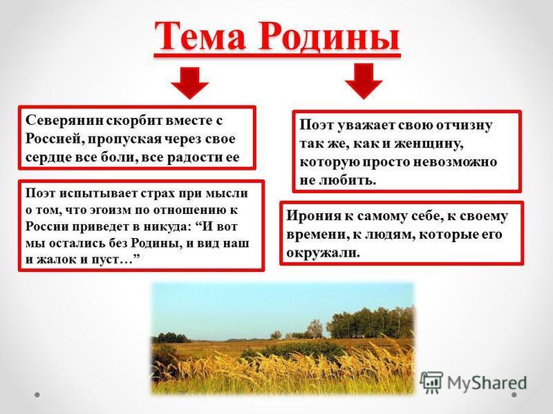 Тема Родины Северянин скорбит вместе с Россией, пропуская через свое сердце все боли, все радости ее Поэт уважает свою отчизну так же, как и женщину, которую просто невозможно не любить. Поэт испытывает страх при мысли о том, что эгоизм по отношению