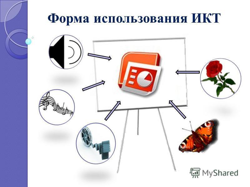 Форма использования ИКТ
